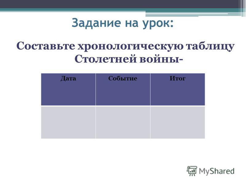 Задание на урок: Составьте хронологическую таблицу Столетней войны- Дата СобытиеИтог