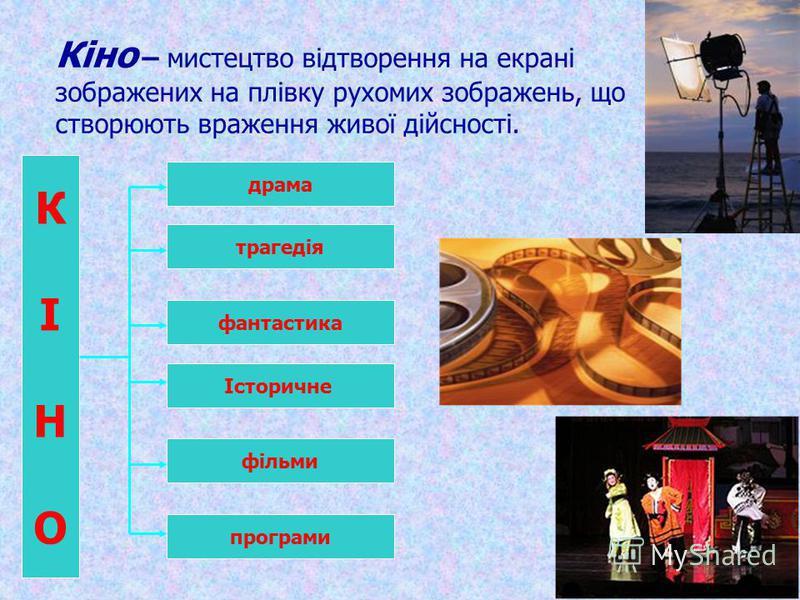 ХОРЕОГРАФІЯ –( від грец.xopeia танець, хоровод) - це танцювальне мистецтво, що містить балет, мистецтво народного сучасного танцю в усіх його різновидах. БАЛЕТБАЛЕТ героїчний драматичний комічний балет-феєрія