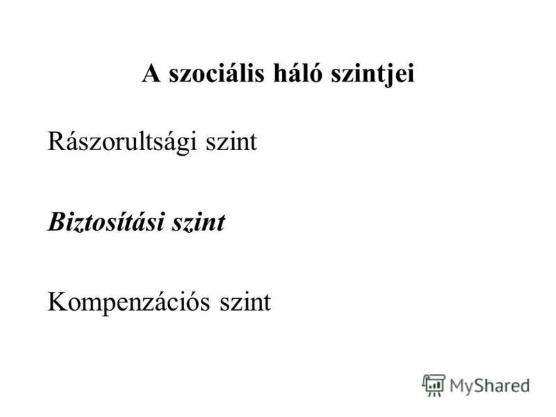 A szociális háló szintjei Rászorultsági szint Biztosítási szint Kompenzációs szint