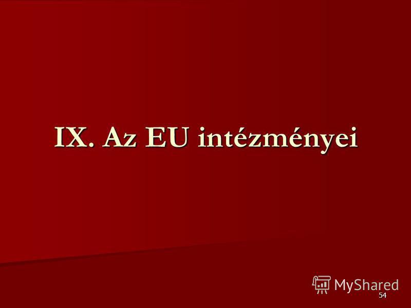 54 IX. Az EU intézményei