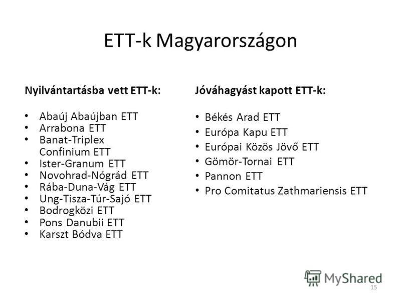 ETT-k Magyarországon Abaúj Abaújban ETT Arrabona ETT Banat-Triplex Confinium ETT Ister-Granum ETT Novohrad-Nógrád ETT Rába-Duna-Vág ETT Ung-Tisza-Túr-Sajó ETT Bodrogközi ETT Pons Danubii ETT Karszt Bódva ETT Jóváhagyást kapott ETT-k: Békés Arad ETT E