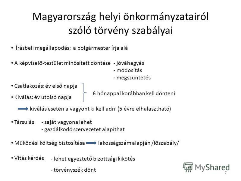 Magyarország helyi önkormányzatairól szóló törvény szabályai Írásbeli megállapodás: a polgármester írja alá A képviselő-testület minősített döntése- jóváhagyás - módosítás - megszüntetés Csatlakozás: év első napja Kiválás: év utolsó napja 6 hónappal