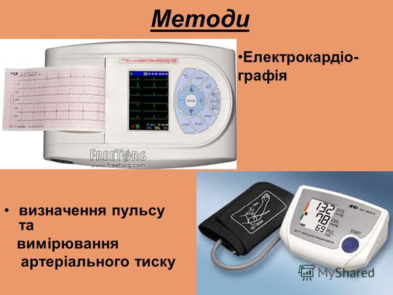 визначення пульсу та вимірювання артеріального тиску Методи Електрокардіо- графія