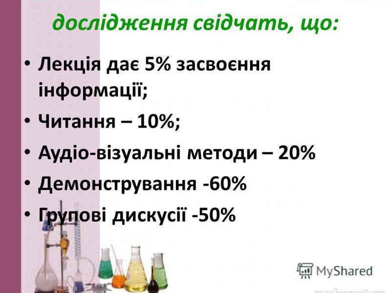 дослідження свідчать, що: Лекція дає 5% засвоєння інформації; Читання – 10%; Аудіо-візуальні методи – 20% Демонстрування -60% Групові дискусії -50%