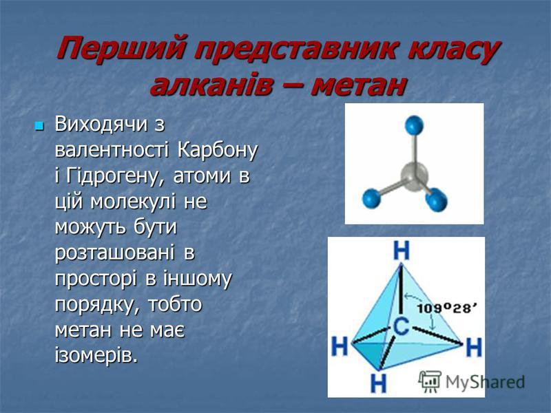 Перший представник класу алканів – метан Виходячи з валентності Карбону і Гідрогену, атоми в цій молекулі не можуть бути розташовані в просторі в іншому порядку, тобто метан не має ізомерів. Виходячи з валентності Карбону і Гідрогену, атоми в цій мол