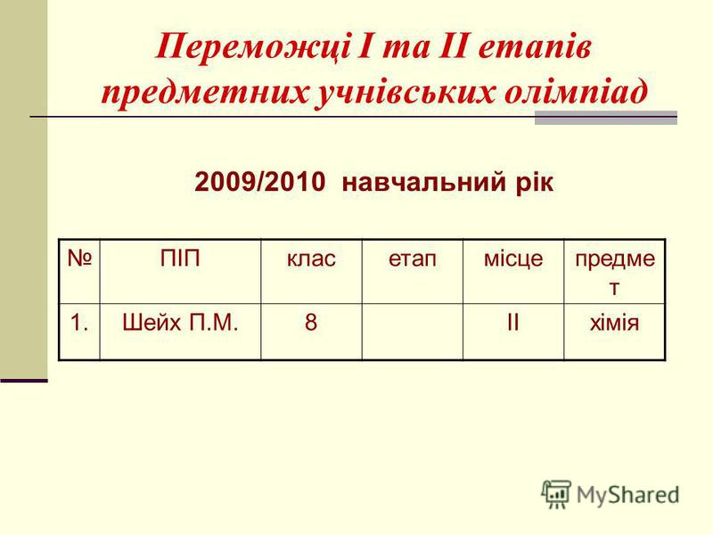 Переможці І та ІІ етапів предметних учнівських олімпіад 2009/2010 навчальний рік ПІПкласетапмісцепредме т 1.Шейх П.М.8ІІхімія