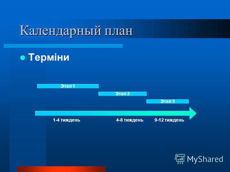 Календарный план Терміни 1-4 тиждень4-8 тиждень9-12 тиждень Этап 1 Этап 2 Этап 3
