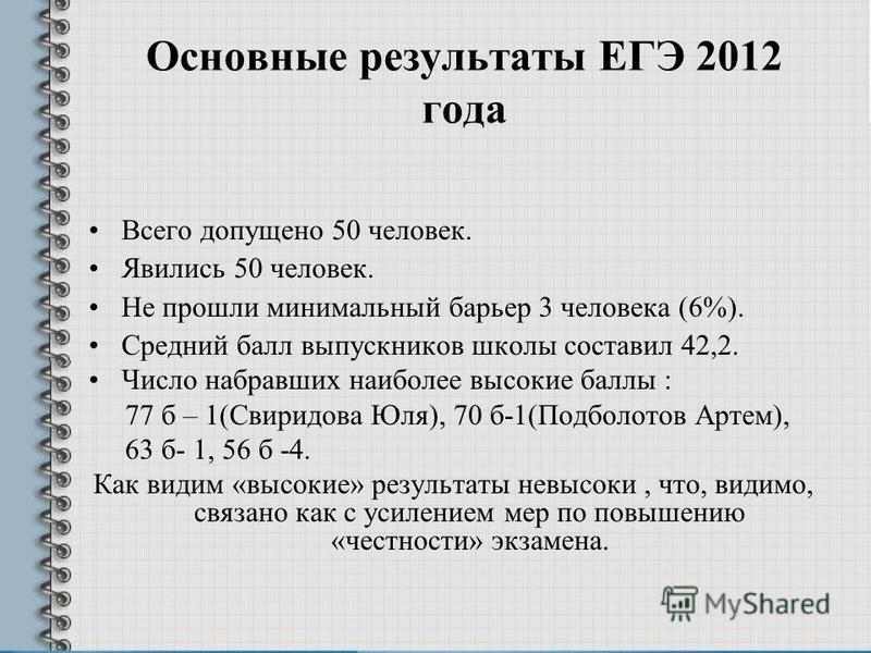 Основные результаты ЕГЭ 2012 года Всего допущено 50 человек. Явились 50 человек. Не прошли минимальный барьер 3 человека (6%). Средний балл выпускников школы составил 42,2. Число набравших наиболее высокие баллы : 77 б – 1(Свиридова Юля), 70 б-1(Подб