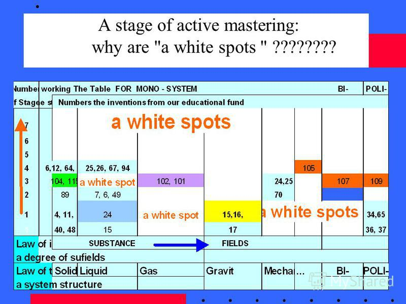 A stage of active mastering: why are a white spots  ????????