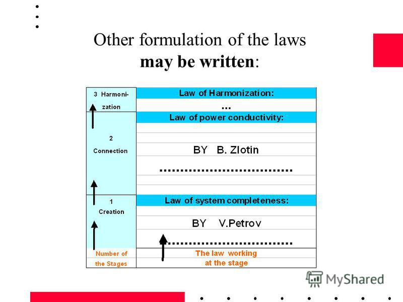 Other formulation of the laws may be written: