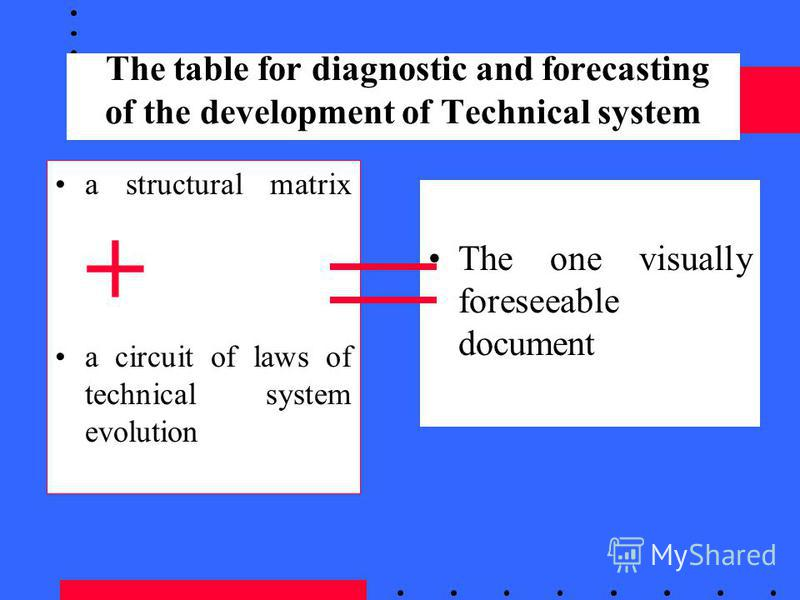 The table for diagnostic and forecasting of the development of Technical system a structural matrix + а circuit of laws of technical system evolution The one visually foreseeable document