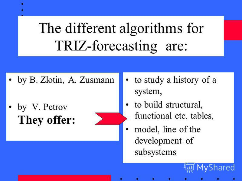 The different algorithms for TRIZ-forecasting are: by B. Zlotin, A. Zusmann by V. Petrov They offer: to study a history of a system, to build structural, functional etc. tables, model, line of the development of subsystems