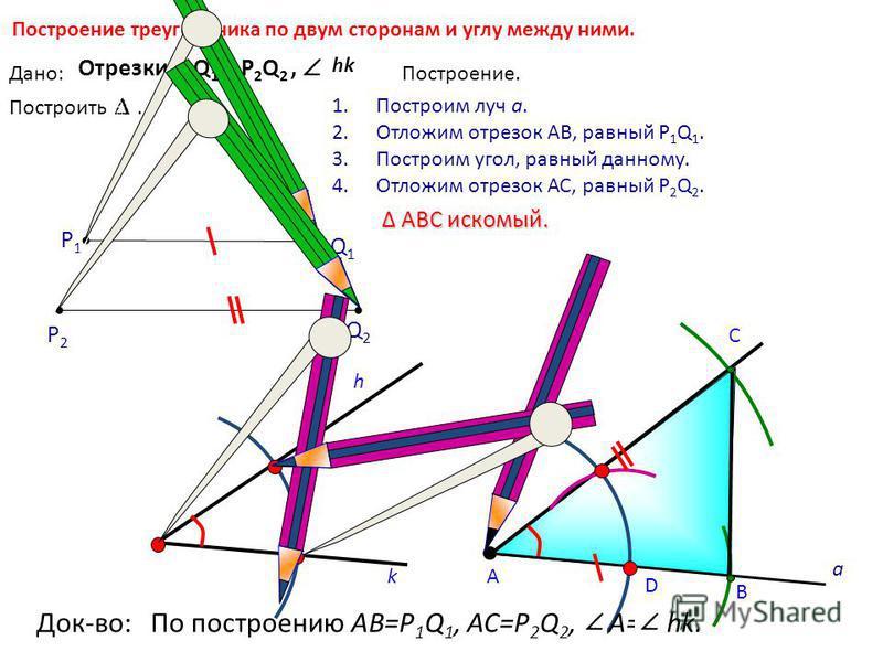 D С Построение треугольника по двум сторонам и углу между ними. hk h 1. Построим луч а. 2. Отложим отрезок АВ, равный P 1 Q 1. 3. Построим угол, равный данному. 4. Отложим отрезок АС, равный P 2 Q 2. В А Δ АВС искомый. Дано: Отрезки Р 1 Q 1 и Р 2 Q 2