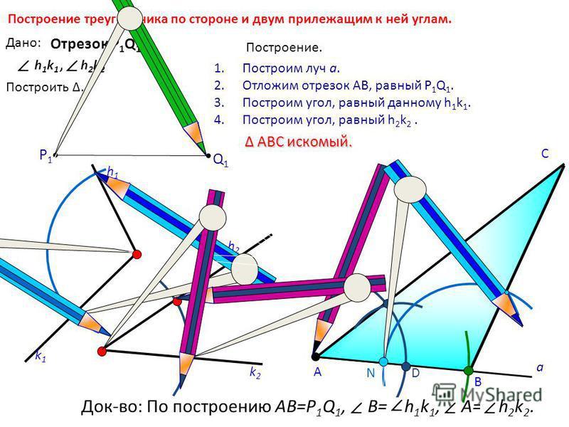 D С Построение треугольника по стороне и двум прилежащим к ней углам. h 1 k 1, h 2 k 2 h2h2 1. Построим луч а. 2. Отложим отрезок АВ, равный P 1 Q 1. 3. Построим угол, равный данному h 1 k 1. 4. Построим угол, равный h 2 k 2. В А Δ АВС искомый. Δ АВС