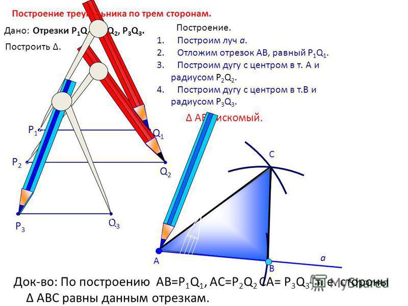 С 1. Построим луч а. 2. Отложим отрезок АВ, равный P 1 Q 1. 3. Построим дугу с центром в т. А и радиусом Р 2 Q 2. 4. Построим дугу с центром в т.В и радиусом P 3 Q 3. В А Δ АВС искомый. Дано:Отрезки Р 1 Q 1, Р 2 Q 2, P 3 Q 3. Q1Q1 P1P1 P3P3 Q2Q2 а P2