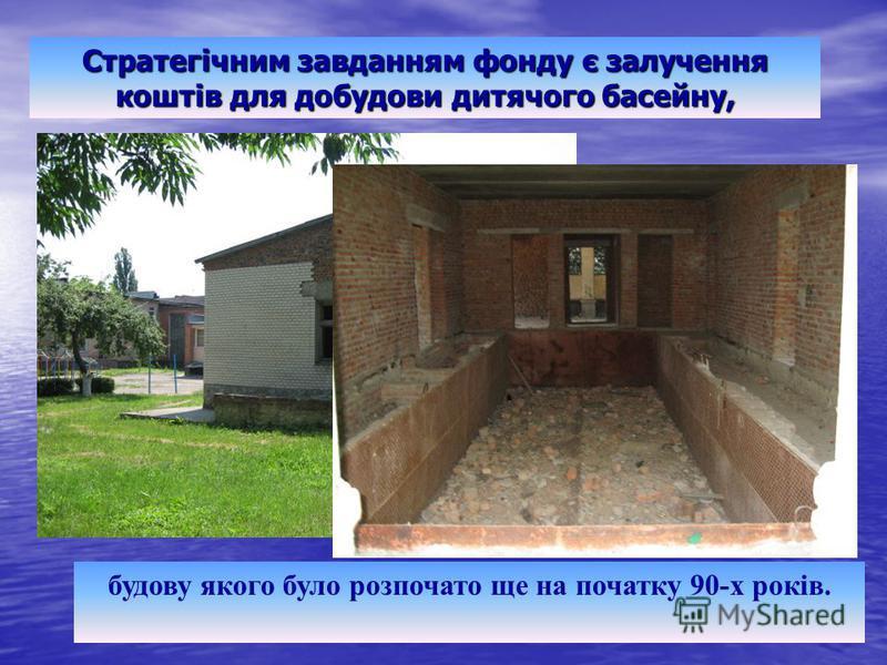 Стратегічним завданням фонду є залучення коштів для добудови дитячого басейну, будову якого було розпочато ще на початку 90-х років.