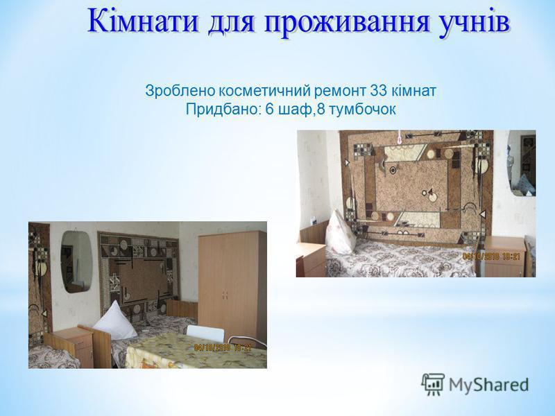 Зроблено косметичний ремонт 33 кімнат Придбано: 6 шаф,8 тумбочок