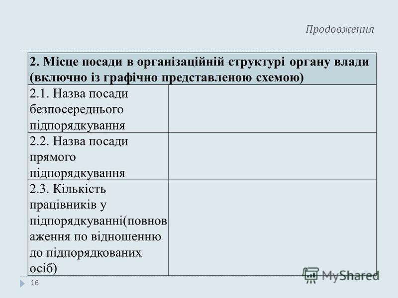 Продовження 16 2. Місце посади в організаційній структурі органу влади (включно із графічно представленою схемою) 2.1. Назва посади безпосереднього підпорядкування 2.2. Назва посади прямого підпорядкування 2.3. Кількість працівників у підпорядкуванні