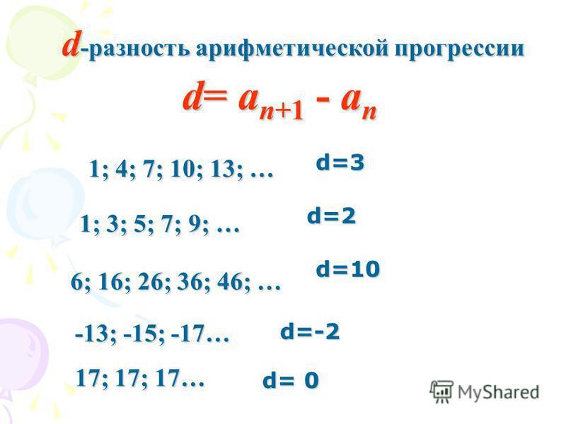 1; 3; 5; 7; 9; … 6; 16; 26; 36; 46; … 1; 4; 7; 10; 13; … d=3 d=2 d=10 -13; -15; -17… 17; 17; 17… d=-2 d= 0 d -разность арифметической прогрессии d= а п+1 - а п