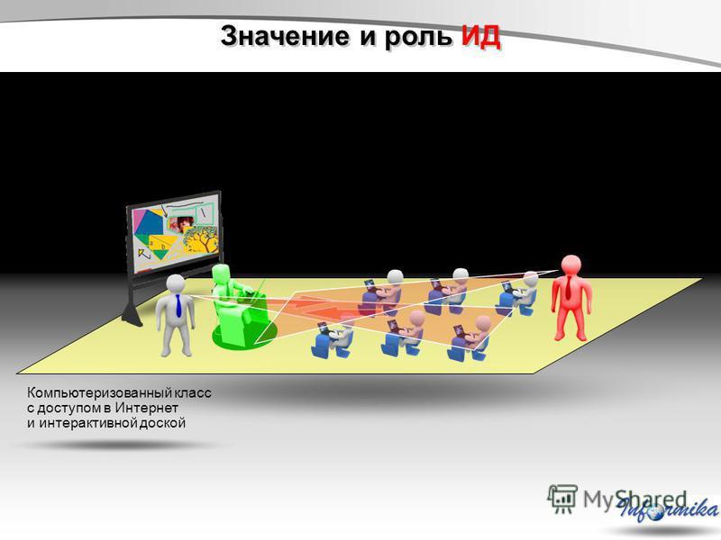 Значение и роль ИД Компьютеризованный класс с доступом в Интернет и интерактивной доской