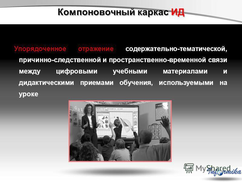 Компоновочный каркас ИД Упорядоченное отражение содержательно-тематической, причинно-следственной и пространственно-временной связи между цифровыми учебными материалами и дидактическими приемами обучения, используемыми на уроке