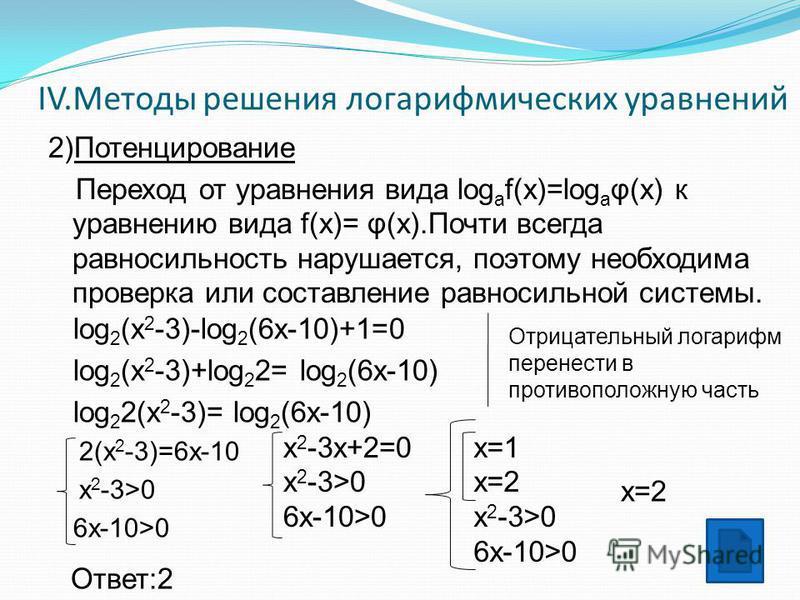IV.Методы решения логарифмических уравнений 2)Потенцирование Переход от уравнения вида log a f(x)=log a φ(x) к уравнению вида f(x)= φ(x).Почти всегда равносильность нарушается, поэтому необходима проверка или составление равносильной системы. log 2 (