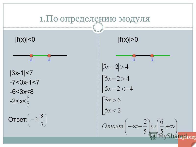 1. По определению модуля |f(x)|<0|f(x)|>0 -aa a |3x-1|<7 -7<3x-1<7 -6<3x<8 -2<x< Ответ: К примеру