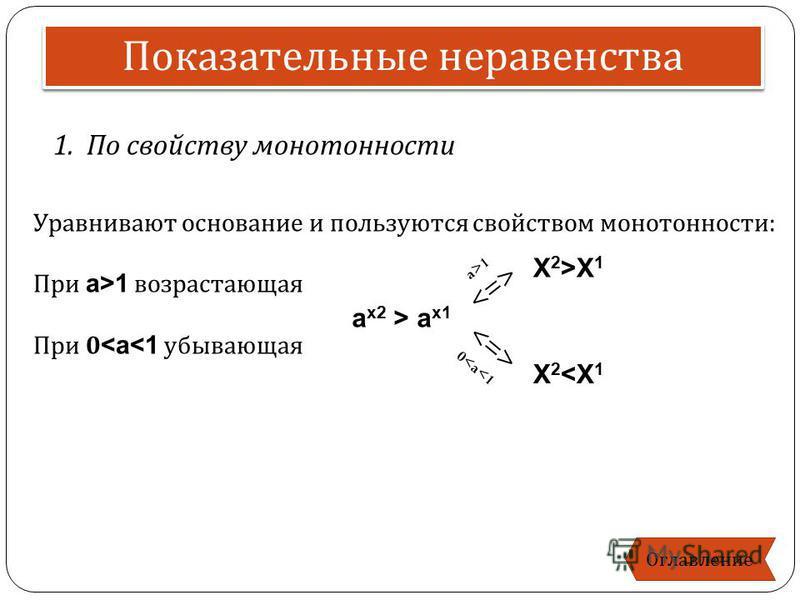 1. По свойству монотонности Показательные неравенства Уравнивают основание и пользуются свойством монотонности: При a>1 возрастающая При 0 <a<1 убывающая a x2 > a x1 a>1 0<a<1 X 2 >X 1 X 2 <X 1 Оглавление
