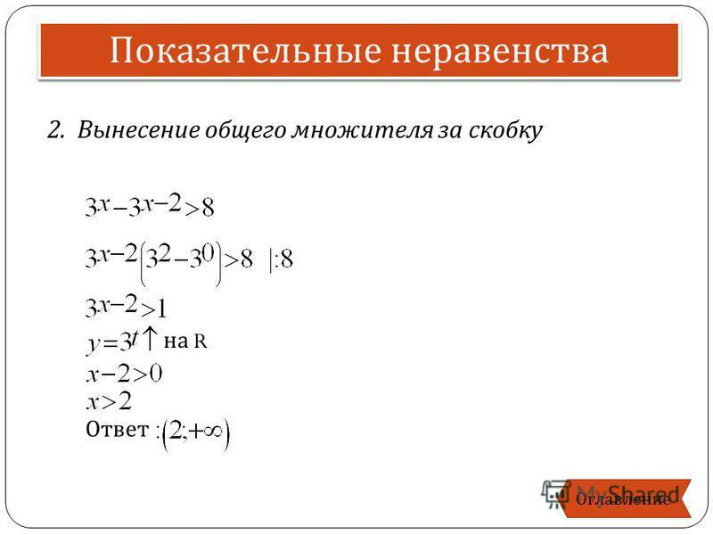 Показательные неравенства 2. Вынесение общего множителя за скобку Оглавление на R Ответ