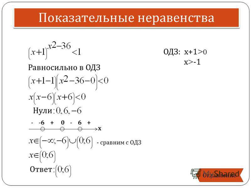 Показательные неравенства ОДЗ: х+1 >0 х > -1 - -6 + 0 - 6 + х Оглавление Нули Ответ Равносильно в ОДЗ - сравним с ОДЗ