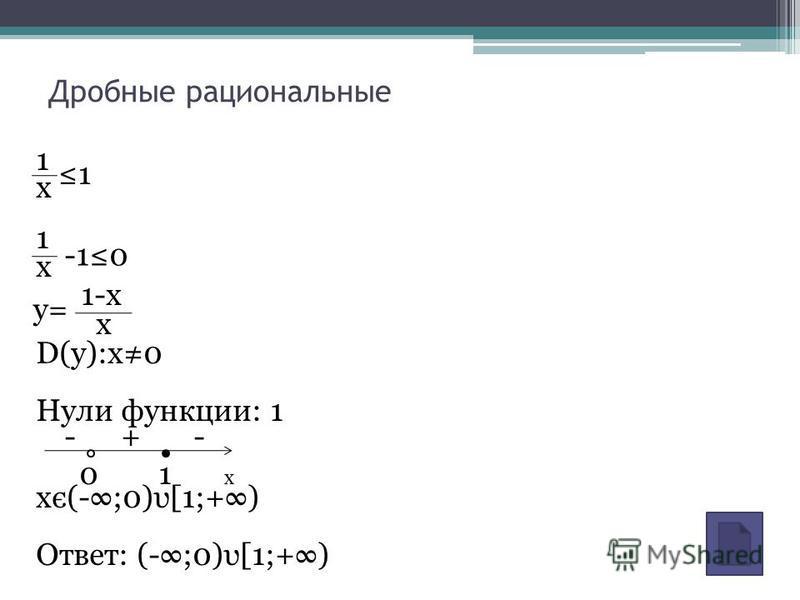1 x 1 x 1-x x D(y):x0 Нули функции: 1 xє(-;0)υ[1;+) Ответ: (-;0)υ[1;+) Дробные рациональные 1 -10 y= - + - 0 1 x