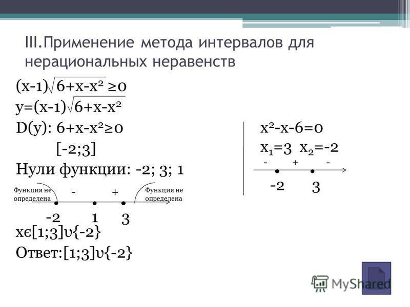 III.Применение метода интервалов для нерациональных неравенств (x-1) 6+x-x 2 0 y=(x-1) 6+x-x 2 D(y): 6+x-x 2 0 [-2;3] Нули функции: -2; 3; 1 xє[1;3]υ{-2} Ответ:[1;3]υ{-2} x 2 -x-6=0 x 1 =3 x 2 =-2 - + - -2 3 Функция не определена - + -2 1 3