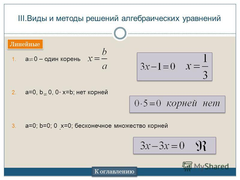 III.Виды и методы решений алгебраических уравнений К оглавлению Линейные 1. a 0 – один корень 2. a=0, b 0, 0 x=b; нет корней 3. a=0; b=0; 0 x=0; бесконечное множество корней