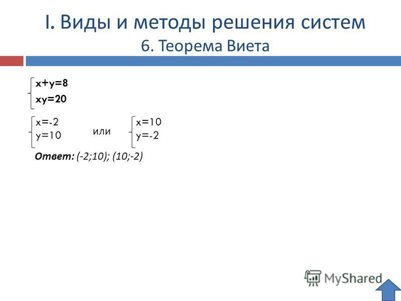 I. Виды и методы решения систем 6. Теорема Виета x+y=8 xy=20 Ответ: (-2;10); (10;-2) x=-2 y=10 x=10 y=-2 или