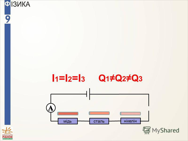 мідь нікелін сталь I1=I2=I3I1=I2=I3 Q1Q2Q3Q1Q2Q3