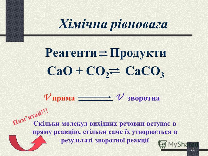 20 Хімічна рівновага концентрація температура тиск Чинники, що зумовлюють зсув хімічної рівноваги Пряма реакціяЗворотна реакція