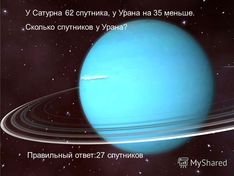 У Сатурна 62 спутника, у Урана на 35 меньше. Сколько спутников у Урана? Правильный ответ:27 спутников