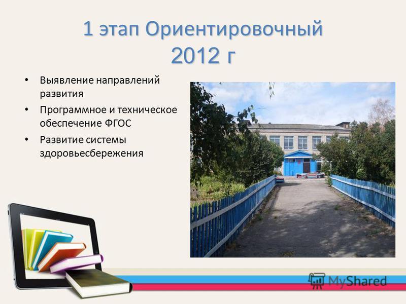 1 этап Ориентировочный 2012 г Выявление направлений развития Программное и техническое обеспечение ФГОС Развитие системы здоровьесбережения