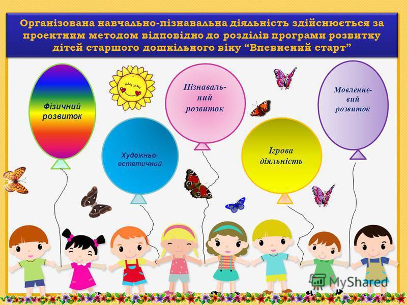 Організована навчально-пізнавальна діяльність здійснюється за проектним методом відповідно до розділів програми розвитку дітей старшого дошкільного віку Впевнений старт Пізнаваль- ний розвиток Фізичний розвиток Мовленнє- вий розвиток Ігрова діяльніст