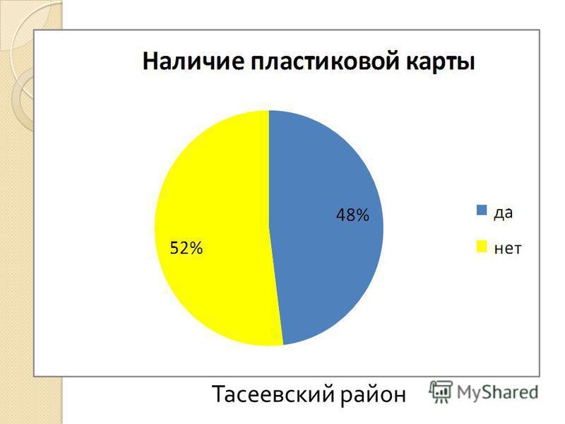 Тасеевский район