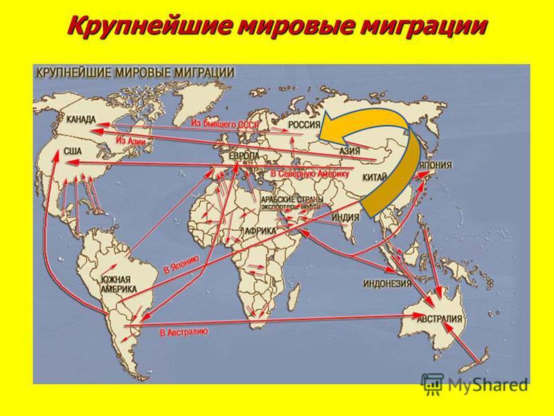 Крупнейшие мировые миграции
