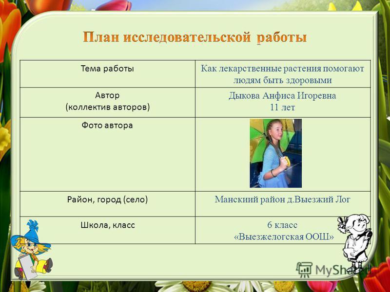 Презентация Родной Город Москва 2 Класс