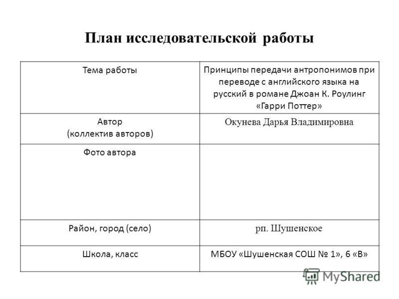 Презентацию на тему гарри поттер на российском