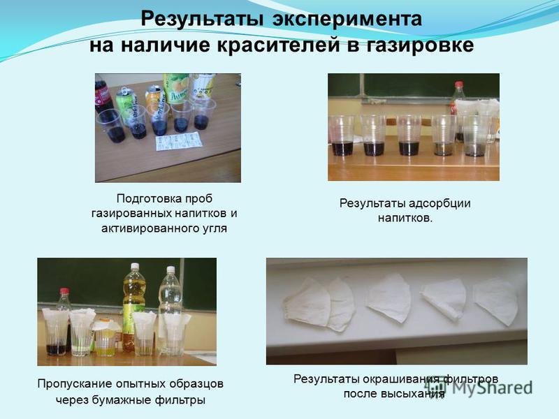 Результаты эксперимента на наличие красителей в газировке Подготовка проб газированных напитков и активированного угля Результаты адсорбции напитков. Пропускание опытных образцов через бумажные фильтры Результаты окрашивания фильтров после высыхания
