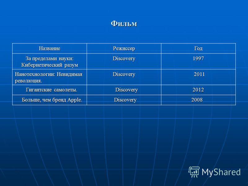 Фильм Название РежиссерГод За пределами науки: Кибернетический разум Discovery1997 Нанотехнологии: Невидимая революция. Discovery Discovery 2011 2011 Гигантские самолеты. Гигантские самолеты. Discovery Discovery 2012 2012 Больше, чем бренд Apple. Бол