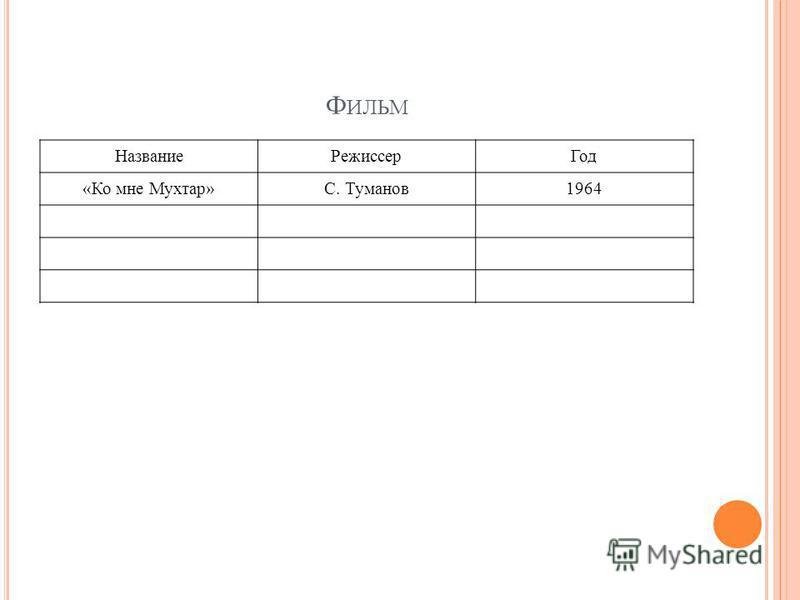 Ф ИЛЬМ Название РежиссерГод «Ко мне Мухтар»С. Туманов 1964