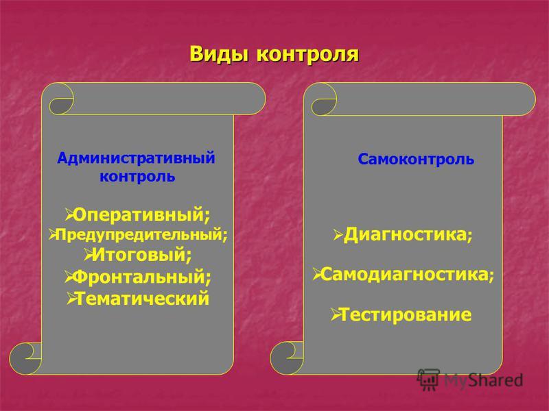 Виды контроля Административный контроль Оперативный; Предупредительный; Итоговый; Фронтальный; Тематический Самоконтроль Диагностика ; Самодиагностика ; Тестирование