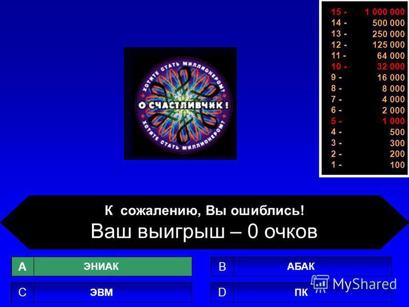 1 000 000 500 000 250 000 125 000 64 000 32 000 16 000 8 000 4 000 2 000 1 000 500 300 200 100 15 - 14 - 13 - 12 - 11 - 10 - 9 - 8 - 7 - 6 - 5 - 4 - 3 - 2 - 1 - ЭНИАК A ЭВМ C ПК D АБАК B К сожалению, Вы ошиблись! Ваш выигрыш – 0 очков