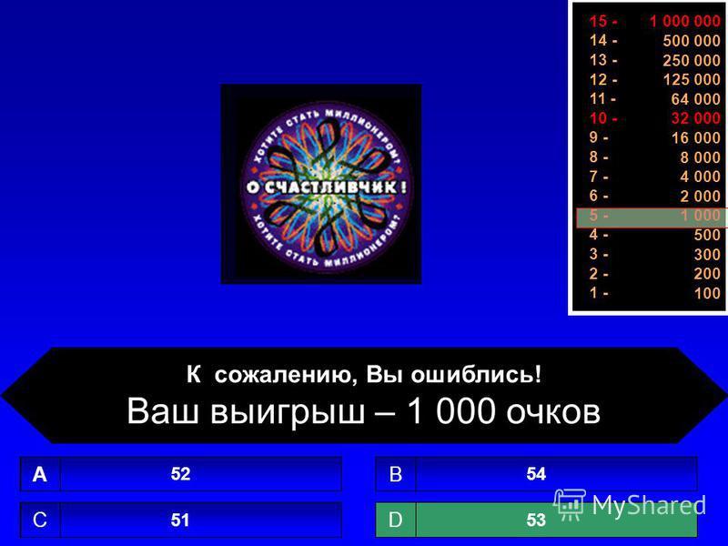 1 000 000 500 000 250 000 125 000 64 000 32 000 16 000 8 000 4 000 2 000 1 000 500 300 200 100 15 - 14 - 13 - 12 - 11 - 10 - 9 - 8 - 7 - 6 - 5 - 4 - 3 - 2 - 1 - 52 A 51 C 53 D 54 B К сожалению, Вы ошиблись! Ваш выигрыш – 1 000 очков