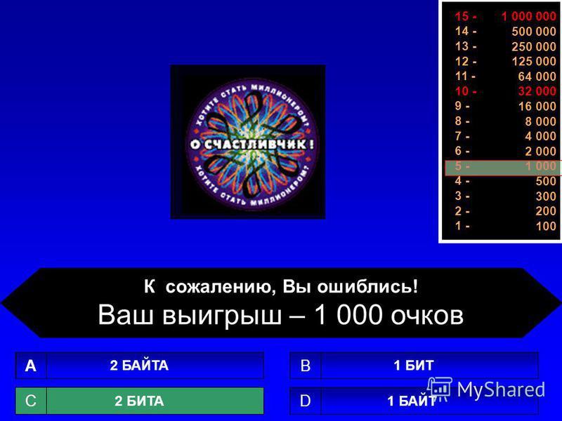 1 000 000 500 000 250 000 125 000 64 000 32 000 16 000 8 000 4 000 2 000 1 000 500 300 200 100 15 - 14 - 13 - 12 - 11 - 10 - 9 - 8 - 7 - 6 - 5 - 4 - 3 - 2 - 1 - 2 БАЙТА A 2 БИТА C 1 БАЙТ D 1 БИТ B К сожалению, Вы ошиблись! Ваш выигрыш – 1 000 очков